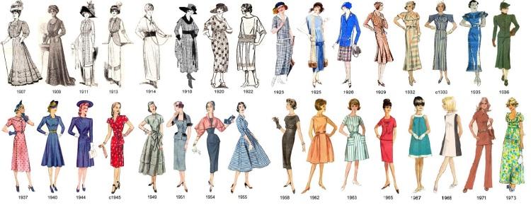 Ejemplo de movimientos pendulares en la acción histórica humana: evolución de la moda femenina en el siglo XX.