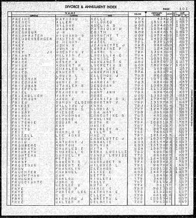 El divorcio de Jacque Fresco y Patricia en el índice del registro del estado de Florida, 1957.