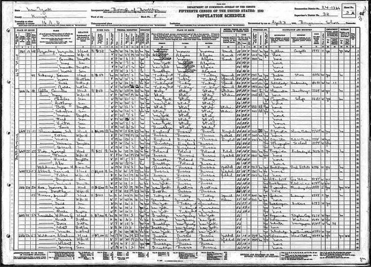 Censo Federal de Brooklyn, 1930.
