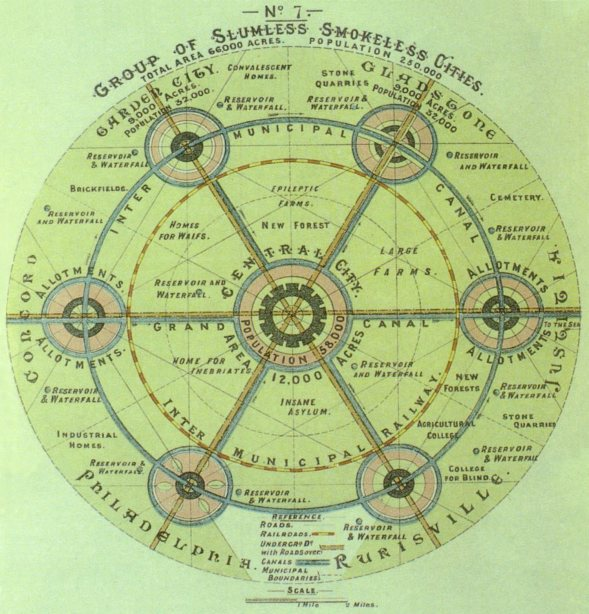 """Concepto de """"ciudad jardín"""", por Ebenezer Howard."""