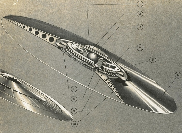 El platillo volante de Jacque Fresco.