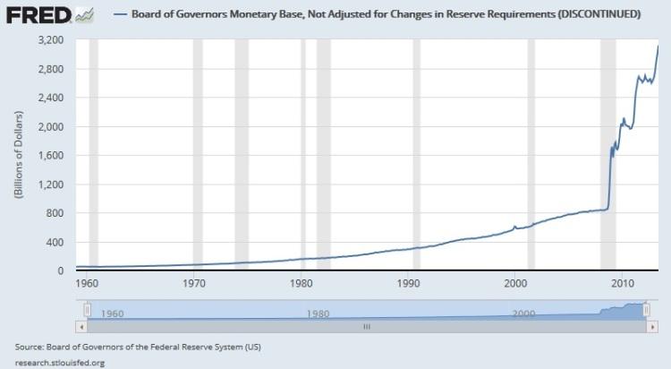 Crecimiento monetario